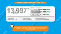 Tambah 419, Jumlah Pasien Positif COVID-19 di Jatim Hampir 14 Ribu
