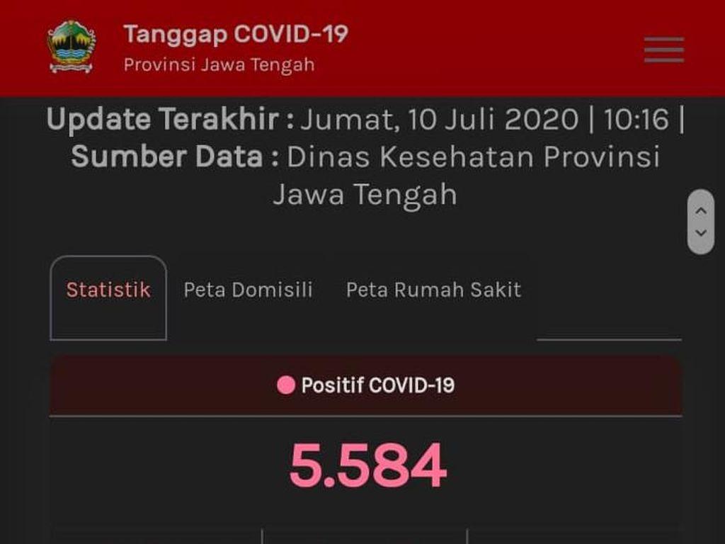 Update Corona Jateng 10 Juli: 5.580 Positif, 1.328 PDPMeninggal