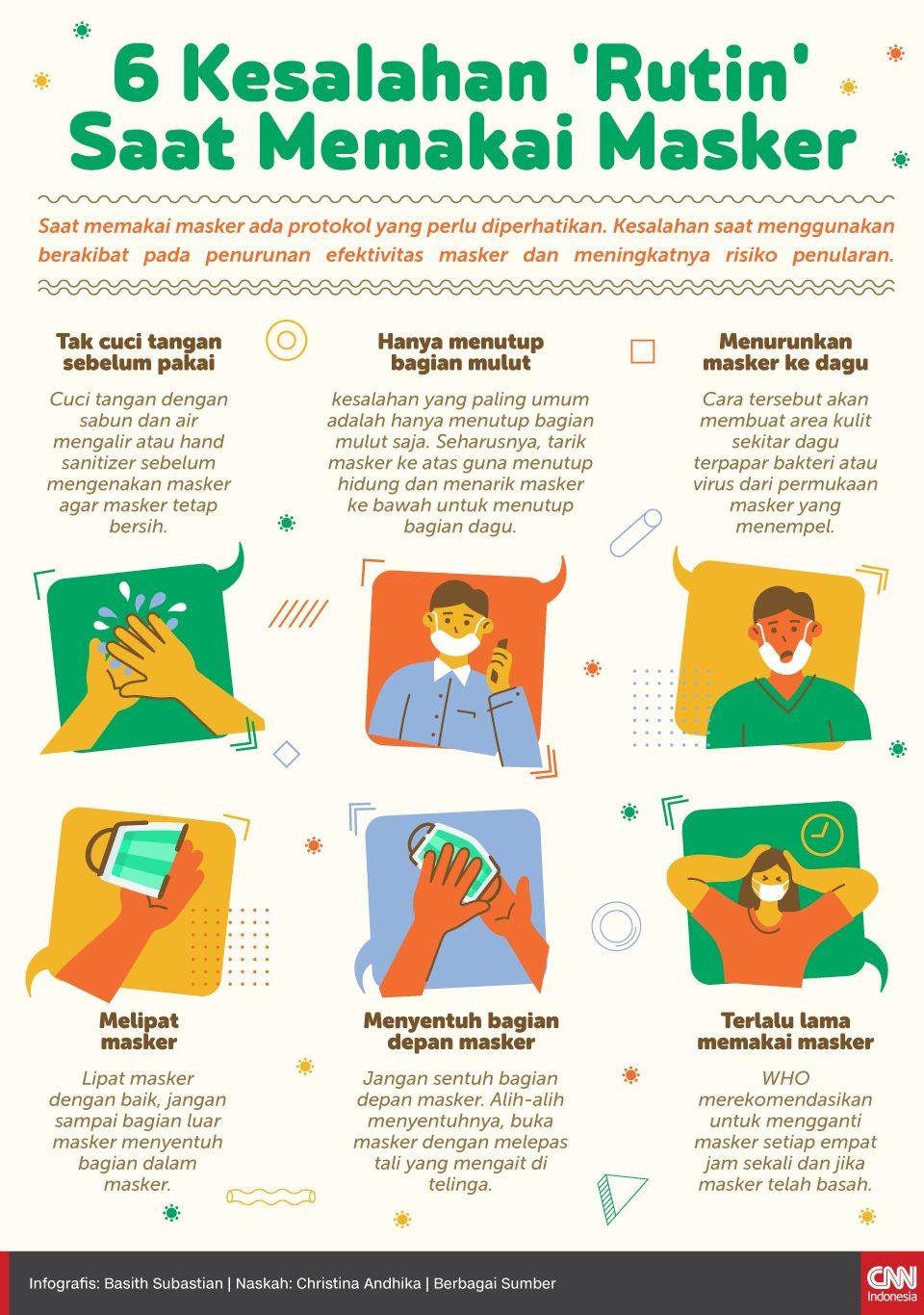 Infografis 6 Kesalahan 'Rutin' Saat Memakai Masker