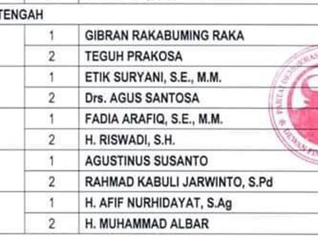 Tak Hanya Gibran, Ini Daftar 5 Kepala Daerah Jago PDIP di Jateng