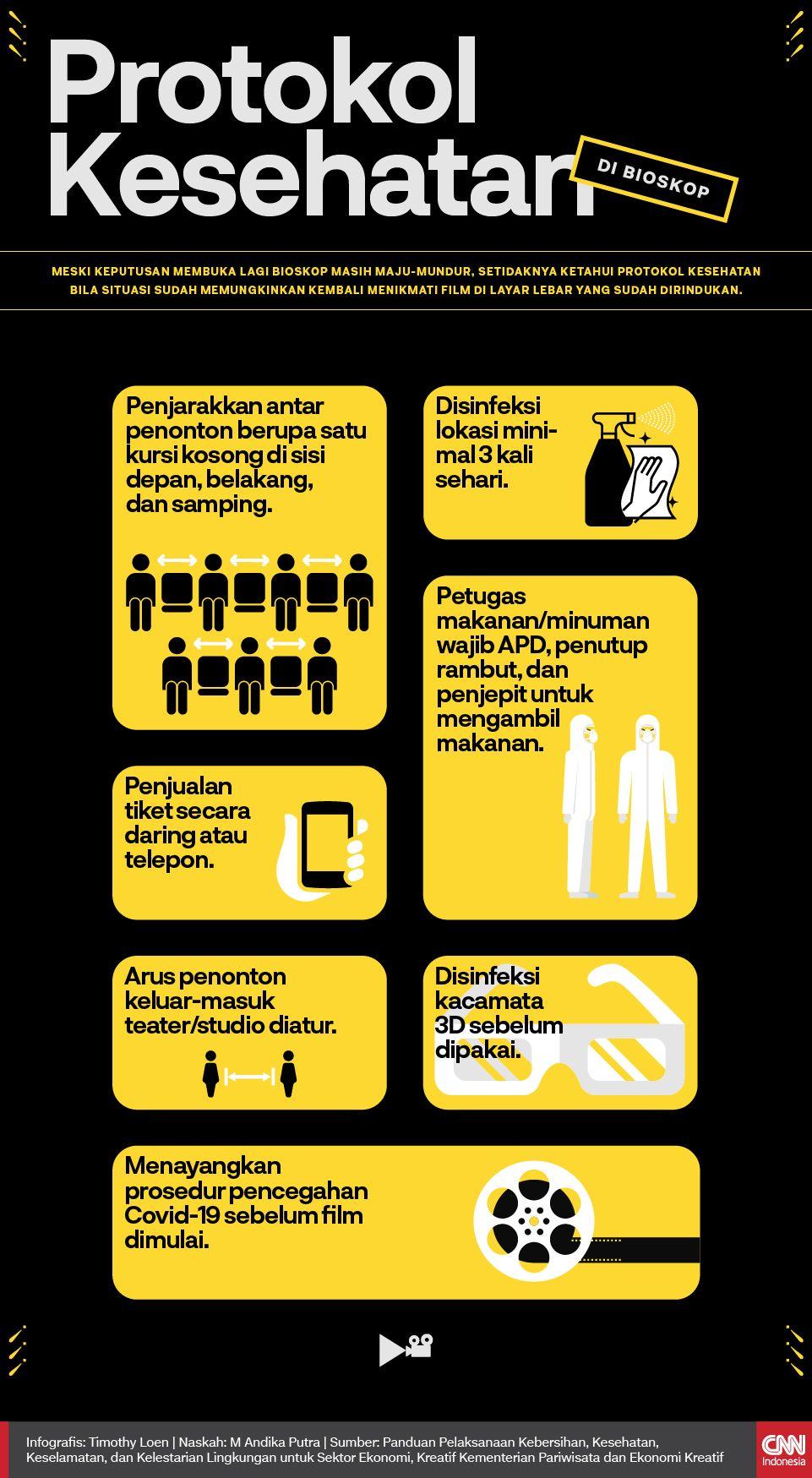 Infografis Protokol Kesehatan di Bioskop