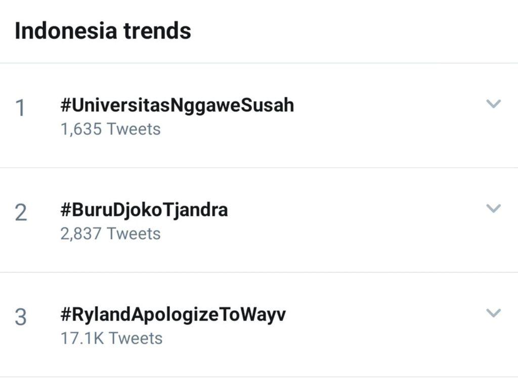 #UniversitasNggaweSusah Puncaki Trending Topic Twitter, Ada Apa?