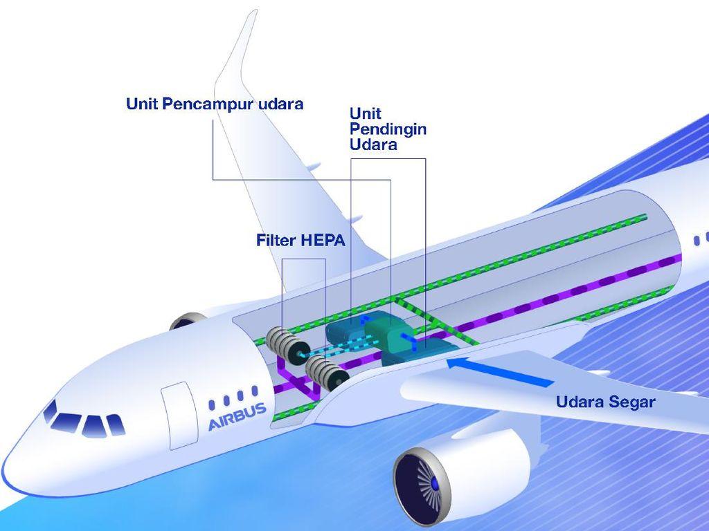 Airbus: Produk Pembersih Pesawat Kami Tahan Selama 5 Hari