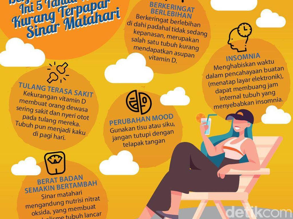 Infografis: 5 Tanda Tubuh Kurang Berjemur