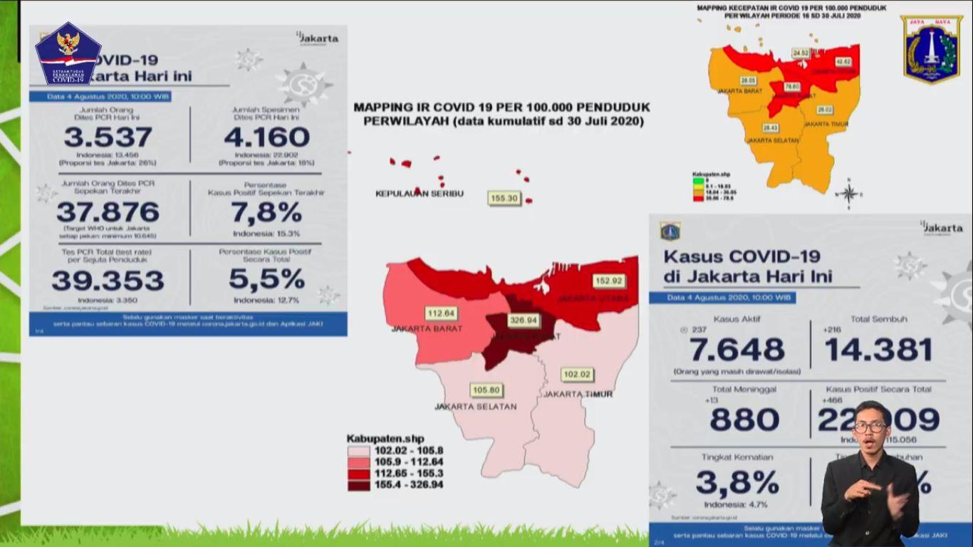 Data kasus Corona DKI Jakarta (Foto: Tangkapan layar YouTube BNPB)