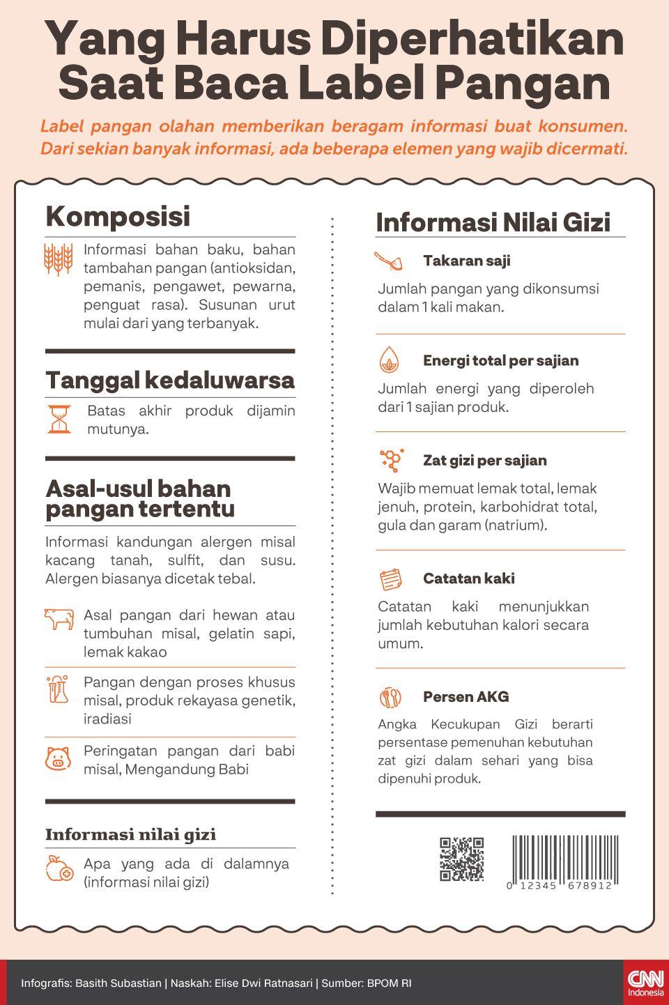 Infografis Yang Harus Diperhatikan Saat Baca Label Pangan