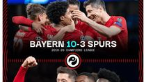Bantai Chelsea, Meme Bayern Munich Hobi Gunduli Tim London