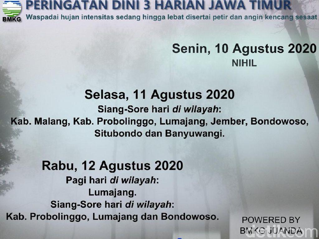 Prakiraan Cuaca di Jawa Timur: Sejumlah Wilayah Diguyur Hujan Lokal
