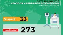 3 Nakes Positif COVID-19, Puskesmas Pungpungan Bojonegoro Ditutup 2 Pekan