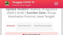 Update COVID-19 Jateng 13 Agustus: 11.894 Positif, 1.086 Meninggal
