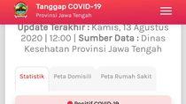 Update COVID-19 Jateng 13 Agustus: 11.894 Positif, 1.086 Meninggal