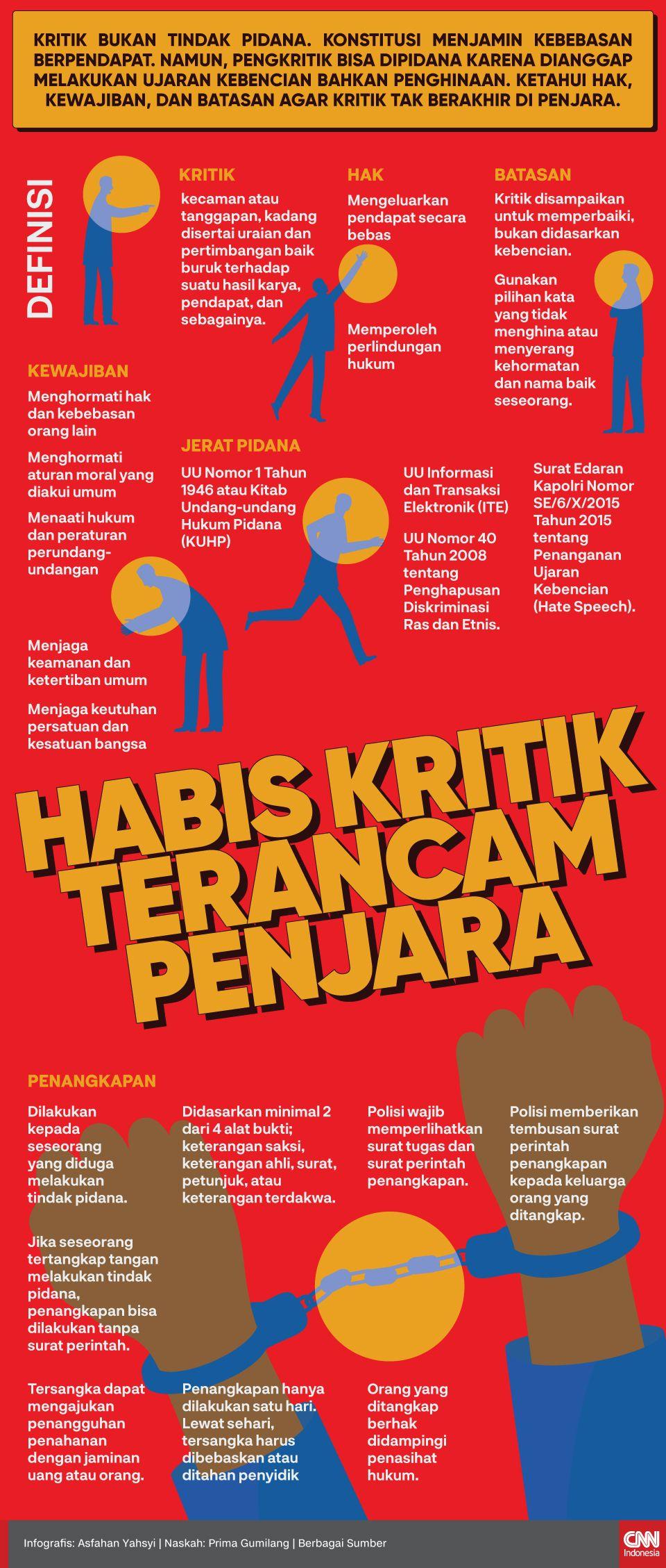 Infografis Habis Kritik Terancam Penjara