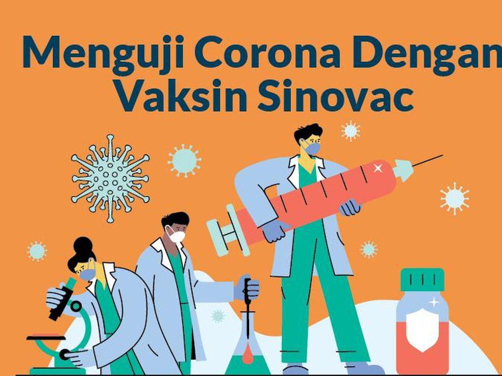 Podcast: Merdeka dari Corona dengan Vaksin Sinovac (Bersama Bio Farma)