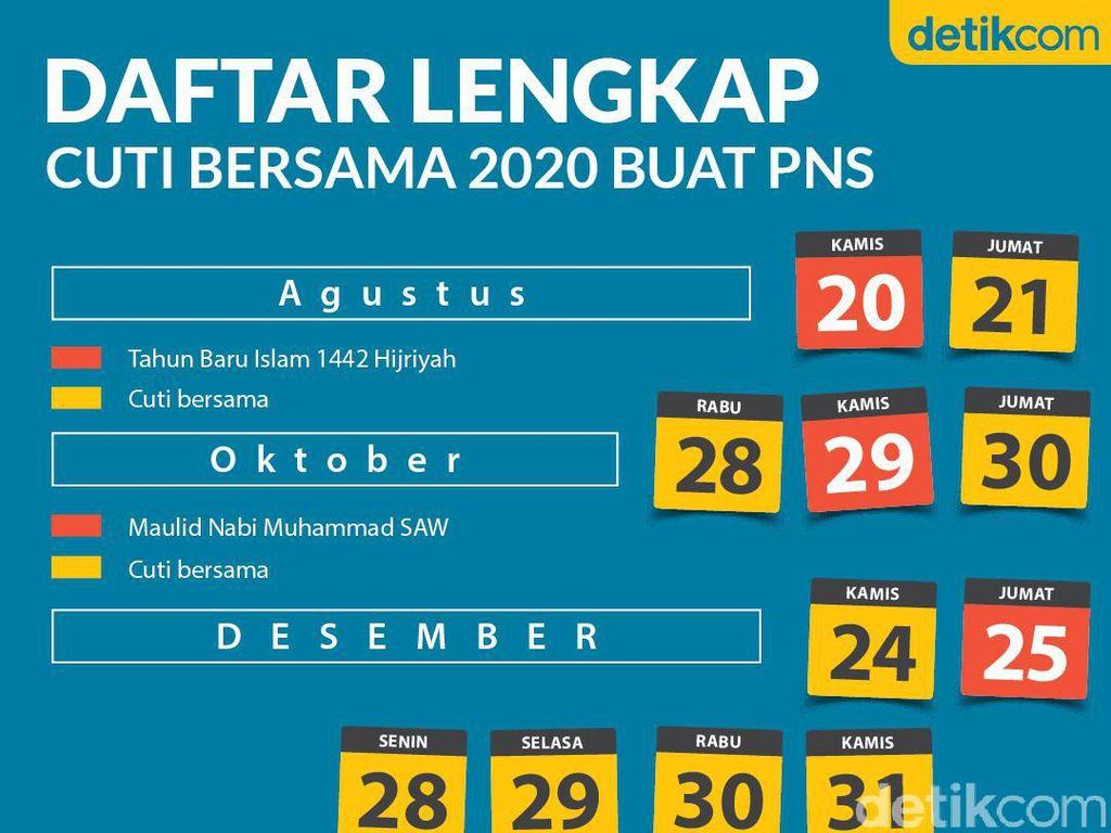 SKB 3 Menteri Cuti Bersama 2020 Terbaru Lengkap