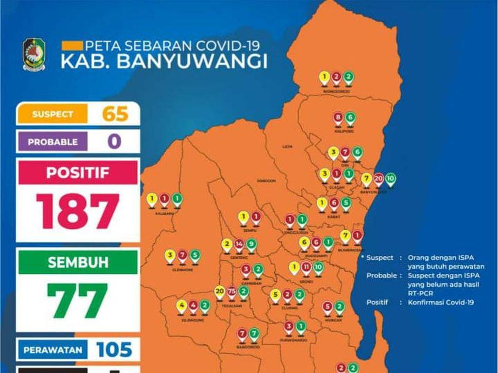 Klaster Ponpes Sumbang 77 Pasien Positif COVID-19 Baru di Banyuwangi