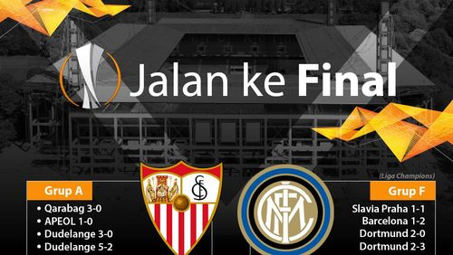 Jalan ke Final Liga Europa: Sevilla Vs Inter