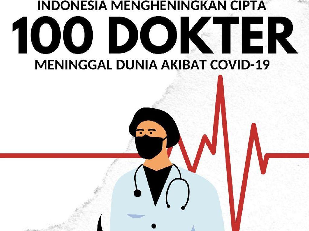 Titik Rentan Dokter dalam Pandemi