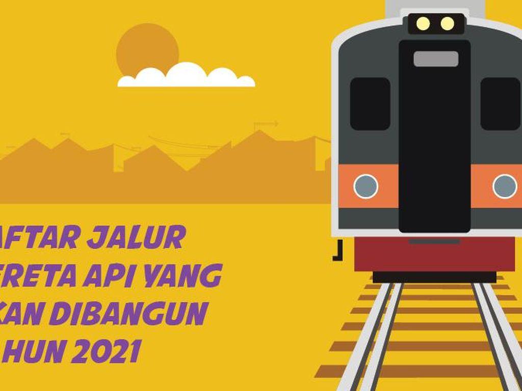 Deretan Proyek Jalur Kereta 2021