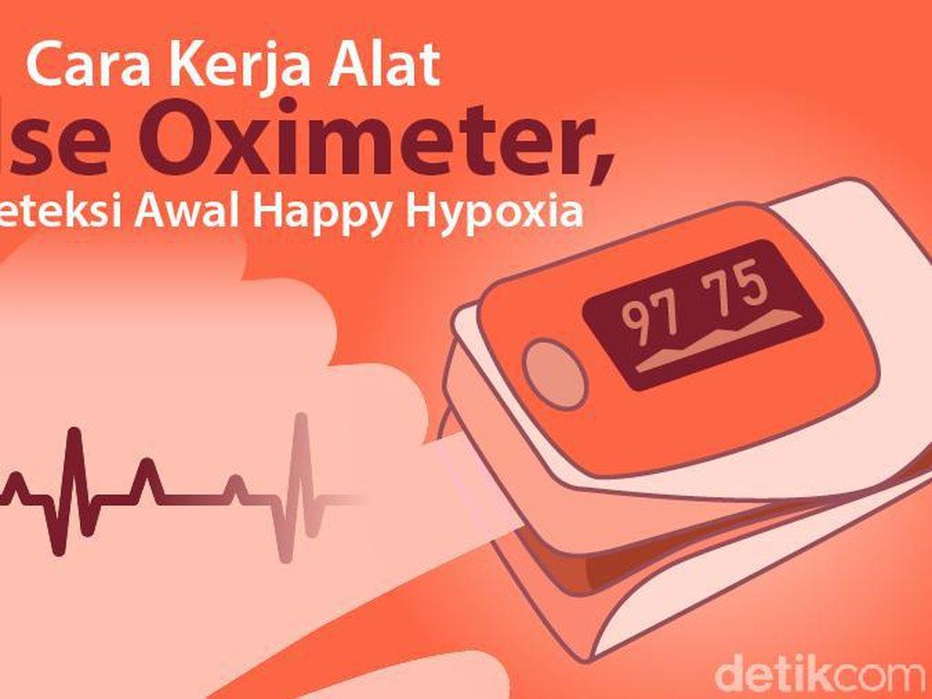 Bisa Mendeteksi Happy Hypoxia COVID-19, Begini Cara Kerja Pulse Oximeter