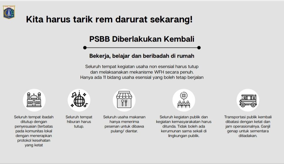 Pemprov DKI Jakarta kembali terapkan PSBB seperti awal pandemi