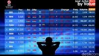 Kompak, IHSG dan Bursa Asia Kebakaran