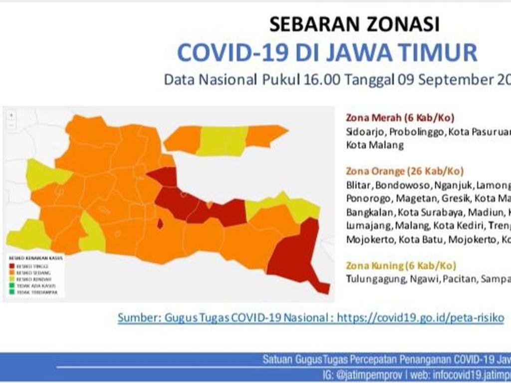 6 Daerah di Jawa Timur Masih Zona Merah COVID-19