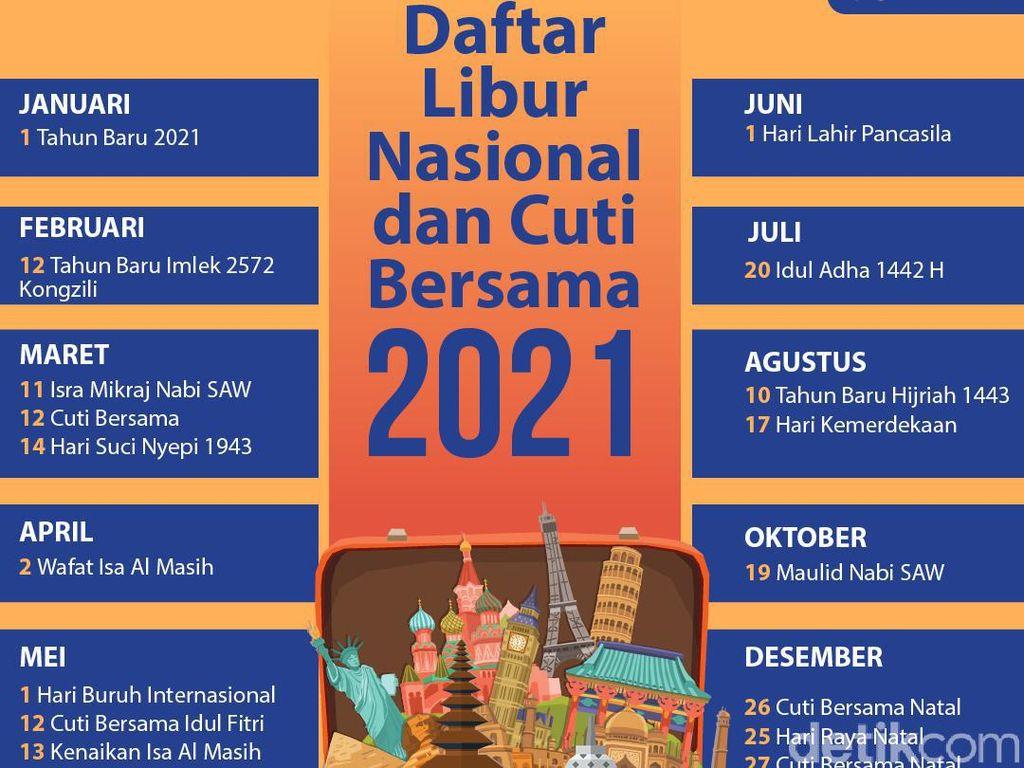 Tjahjo Kumolo Usul Libur Idul Fitri 2021 Sampai Tahun Baru Dikurangi