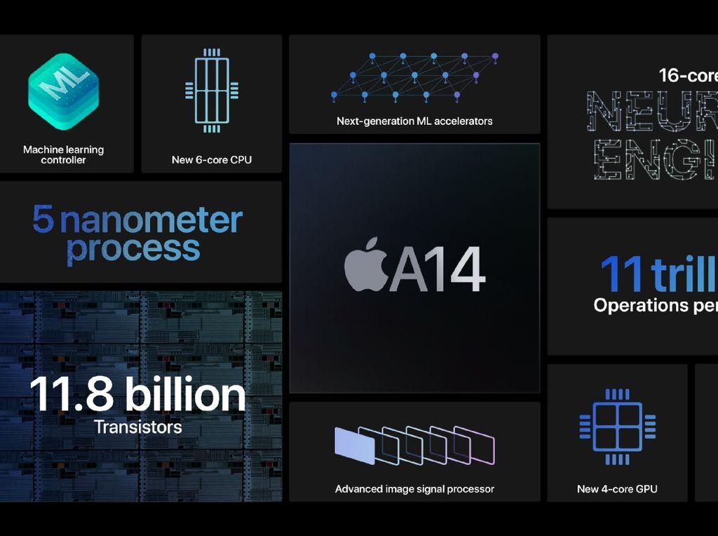 Apple Pesan Chip 3nm ke TSMC