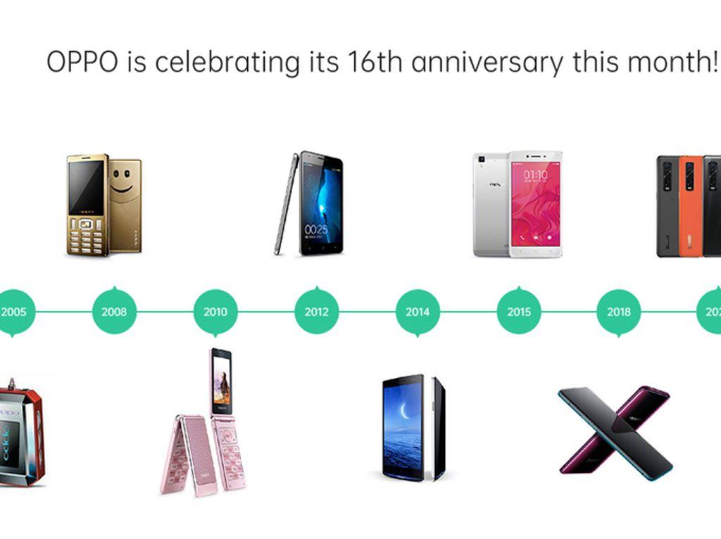 16 Tahun Berdiri, Ini Sederet Inovasi Teknologi yang Dihadirkan OPPO