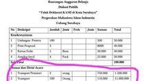 Proposal Diskusi Tolak Deklarasi KAMI di Surabaya Beredar Luas