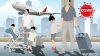 Warga AS Dilarang ke RI, Ancaman buat Bisnis Pariwisata dan Hotel?