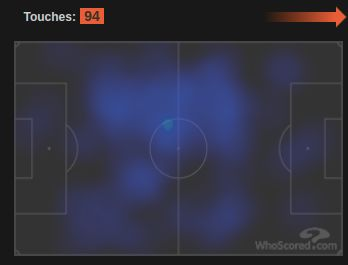 heatmaps Weston McKennie di Whoscored,