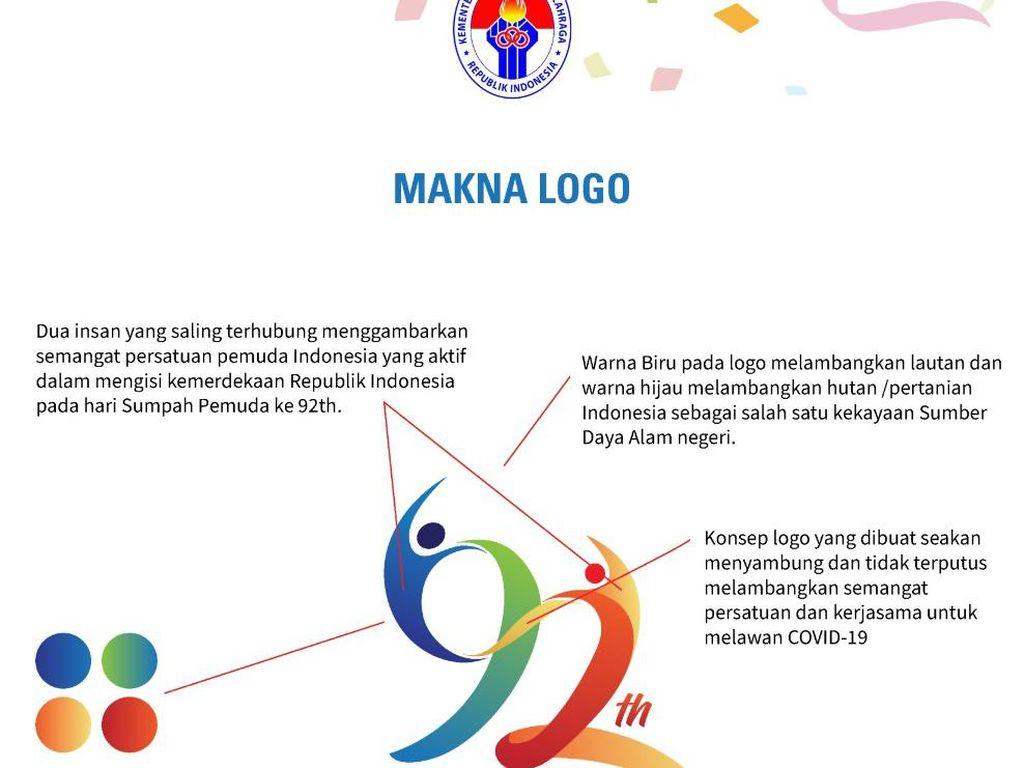 Resmi Diluncurkan, Logo Hari Sumpah Pemuda 2020 Punya Makna Mendalam