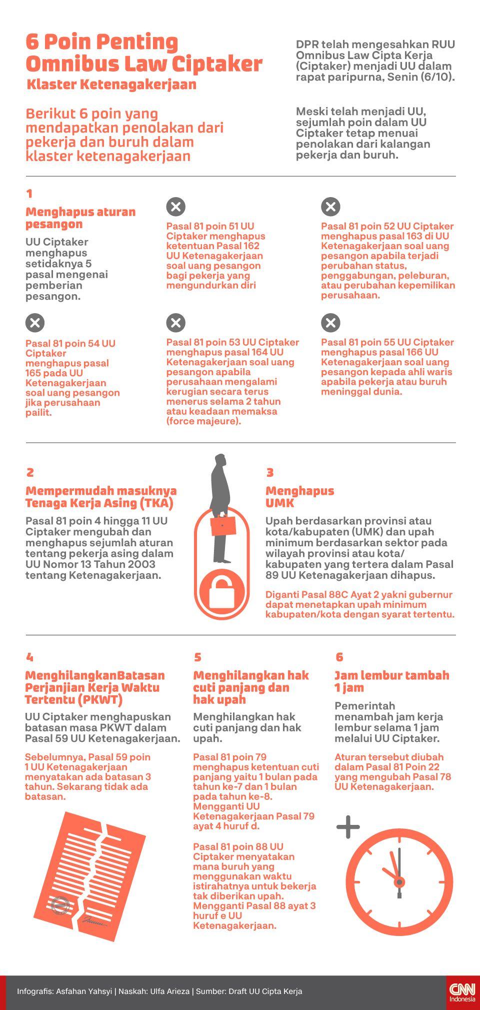 Infografis 6 Poin Penting Omnibus Law Ciptaker Klaster Ketenagakerjaan