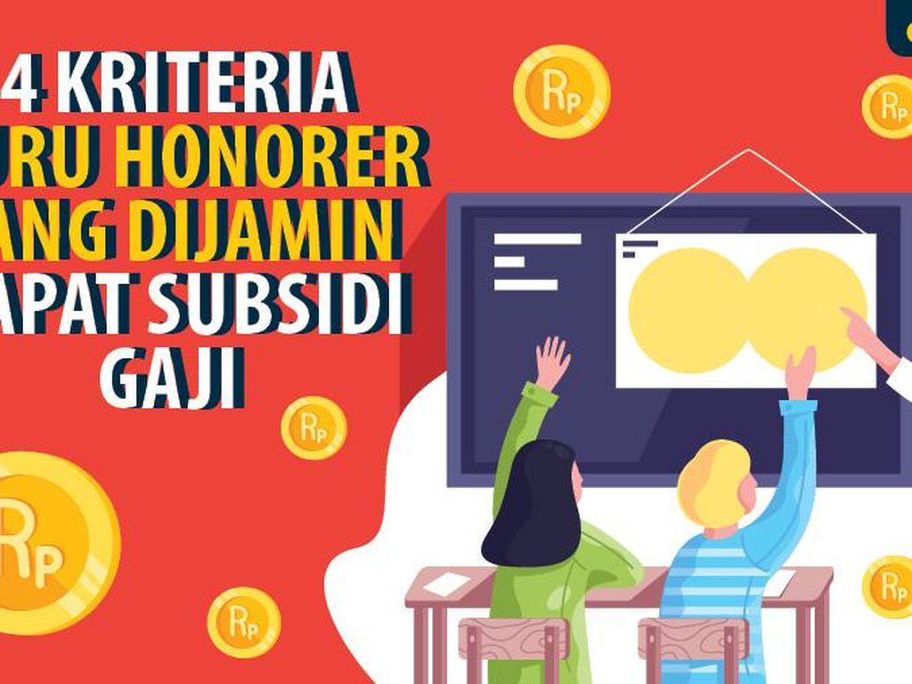 4 Kriteria Guru Honorer Dapat Subsidi Gaji