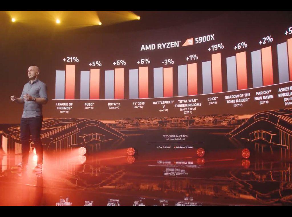 AMD: Ryzen 9 5900X adalah Prosesor Gaming Terbaik di Dunia