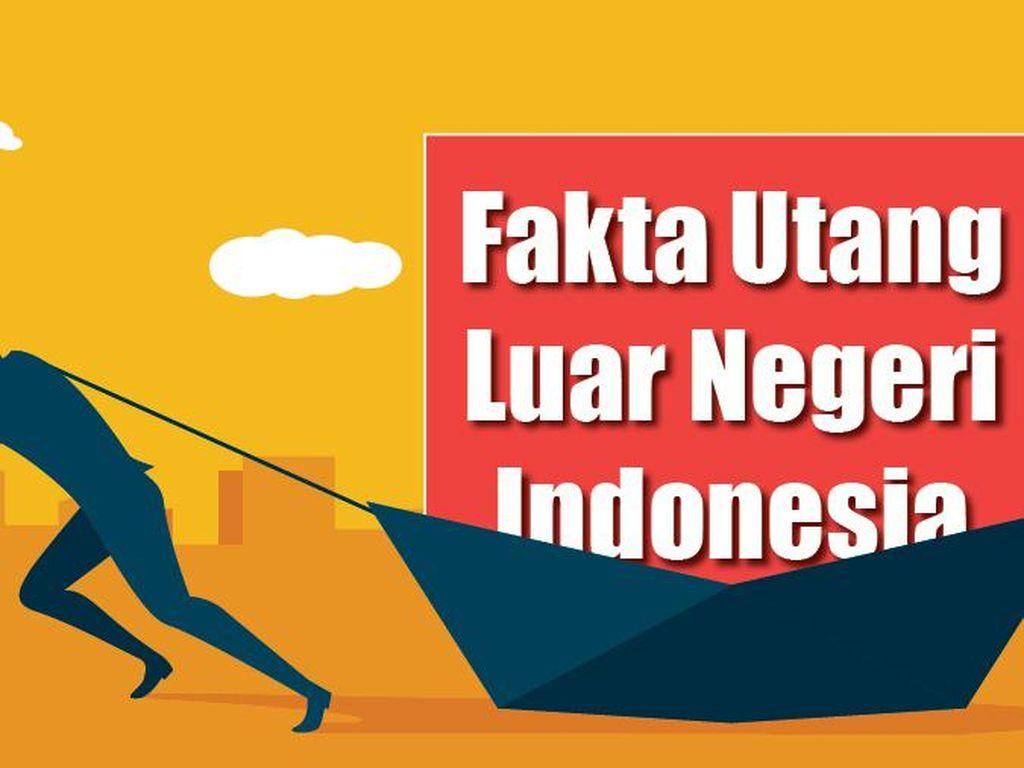Fakta Utang Luar Negeri Indonesia