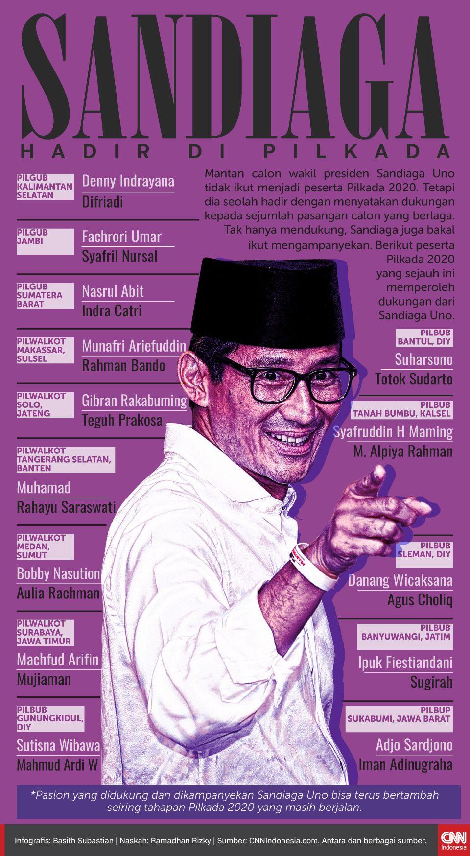 Infografis Sandiaga Hadir di Pilkada