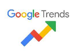 Corona hingga Omnibus Law Masuk Jajaran Trending Google 2020