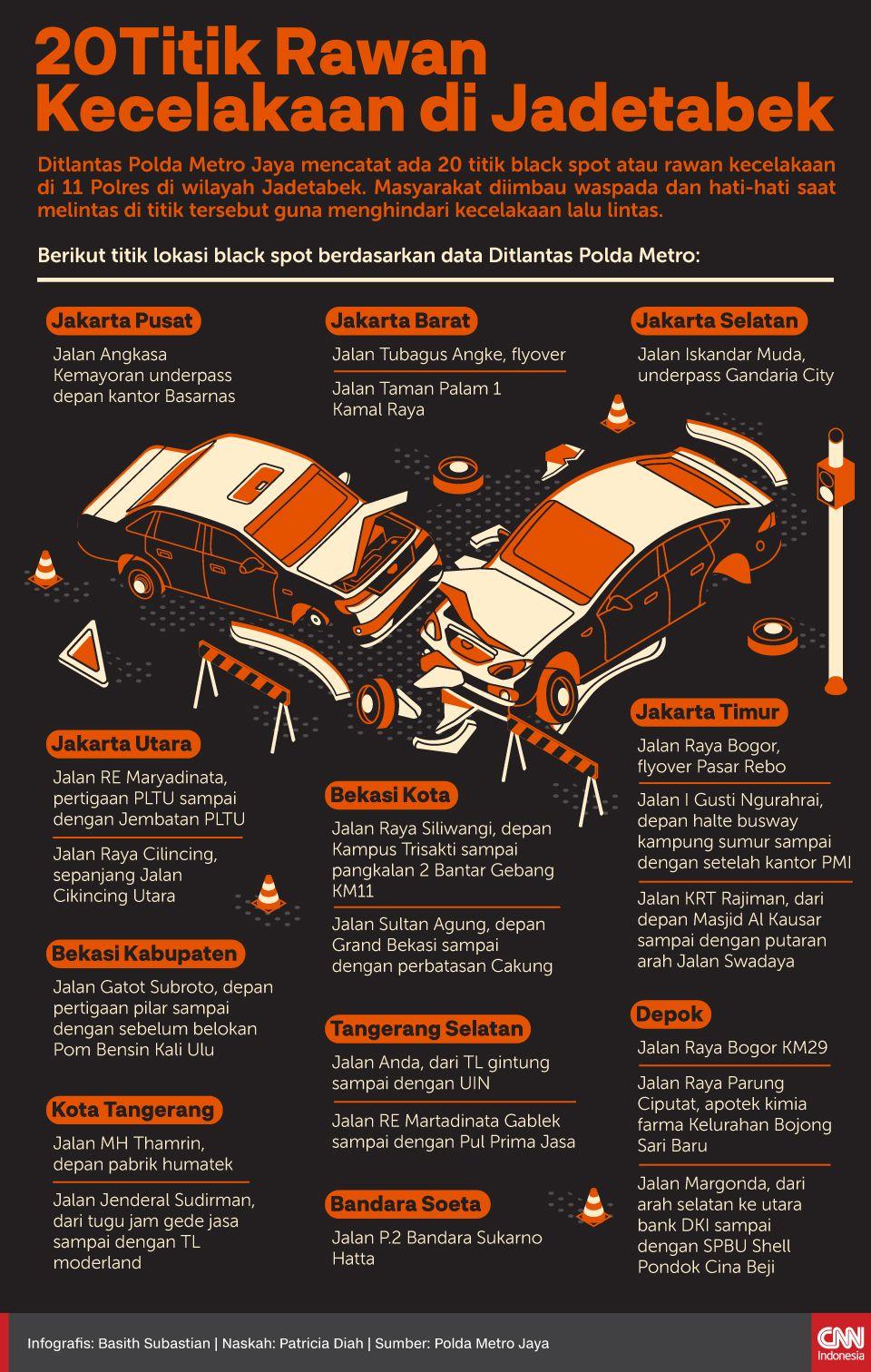 Infografis 20 Titik Rawan Kecelakaan di Jadetabek