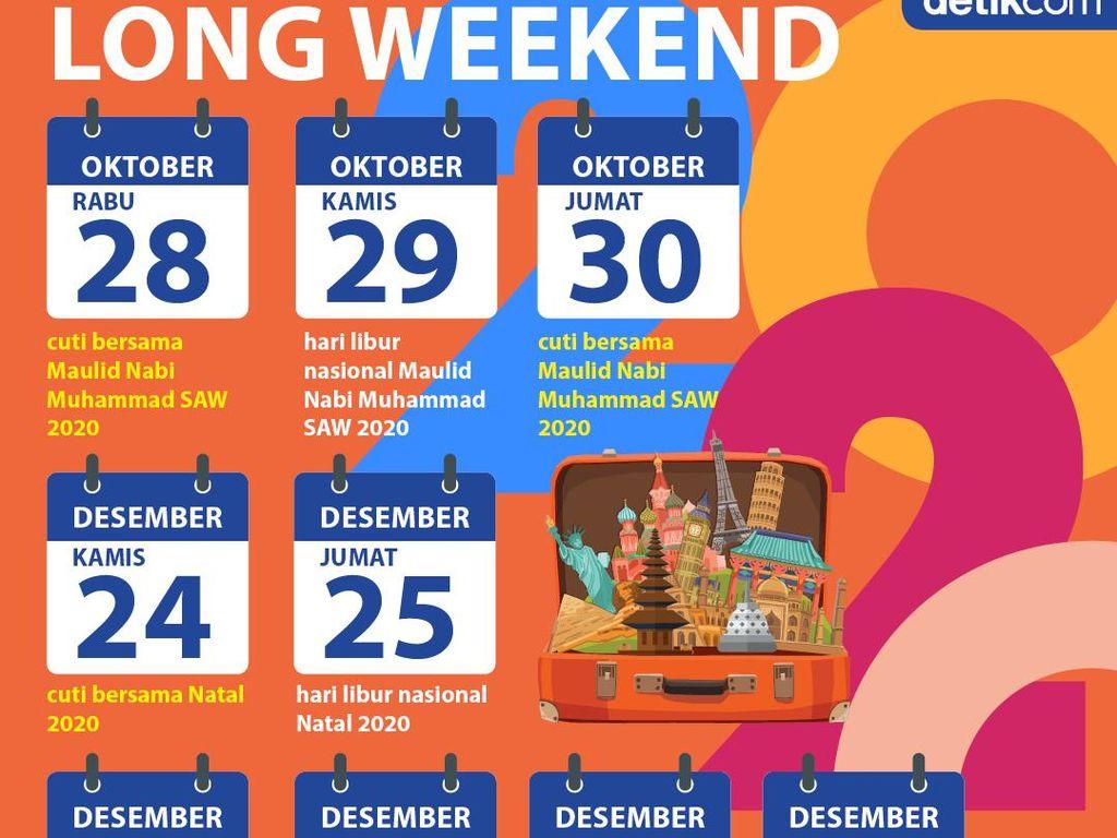 Liburan Long Weekend, Jangan Lupa Cek Peringatan Dini Cuaca dari BMKG