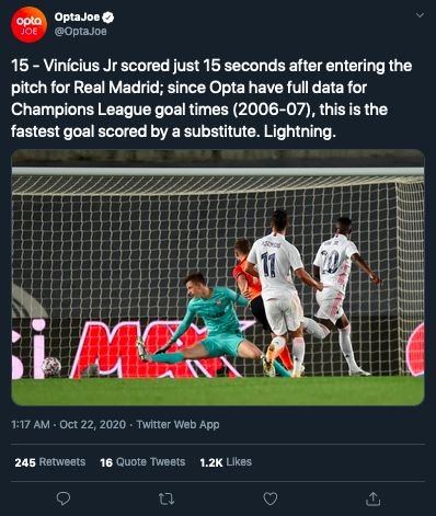 Rekor dari Vinicius saat bikin gol buat Real Madrid.