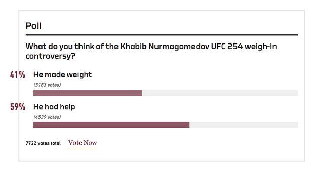 polling Khabib Nurmagomedov