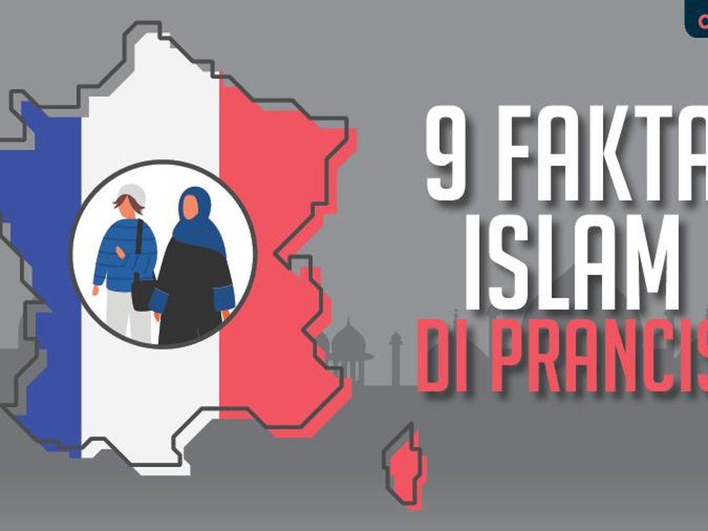 9 Fakta Islam di Prancis