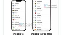 Meme Lucu Manchester United Dilibas Arsenal, Ada iPhone 12