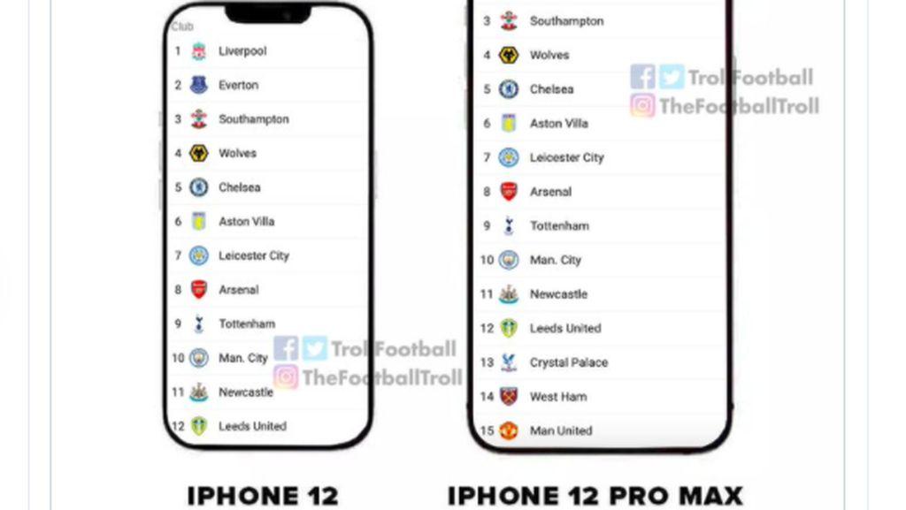 Meme Lucu Manchester United Dilibas Arsenal, Ada iPhone 12