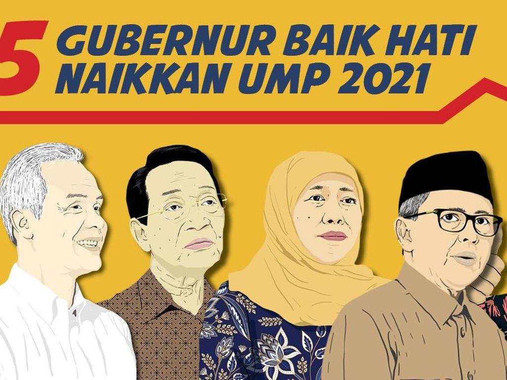 5 Gubernur Baik Hati Naikkan UMP 2021