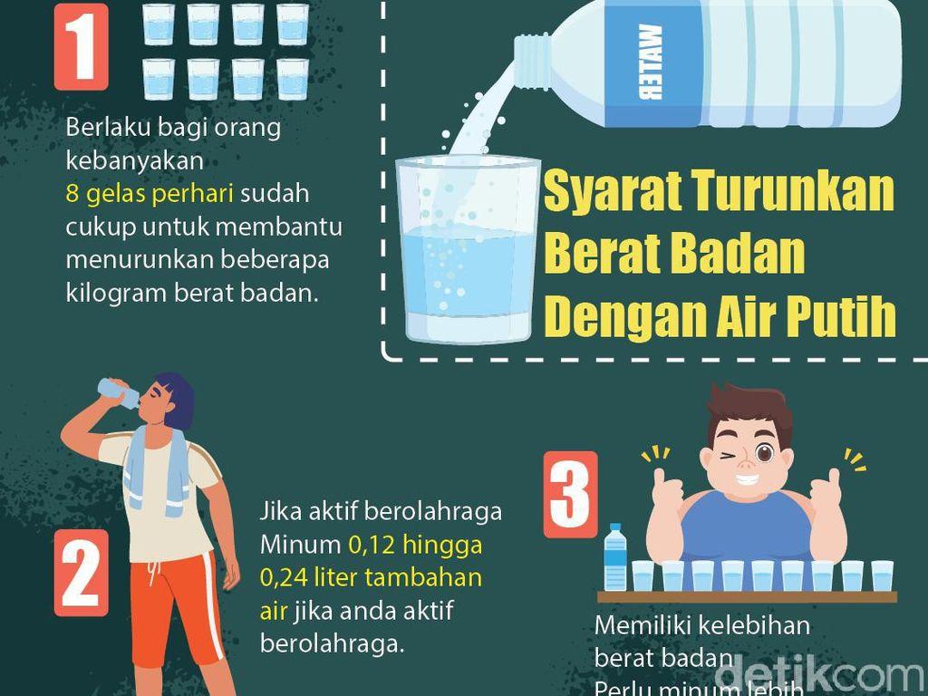 Air Putih Bisa Bantu Turunkan Berat Badan Lho, Begini Aturannya
