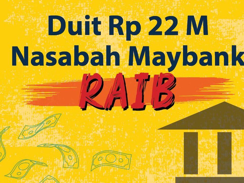 Sederet Fakta Raibnya Duit Nasabah Maybank Rp 22 Miliar