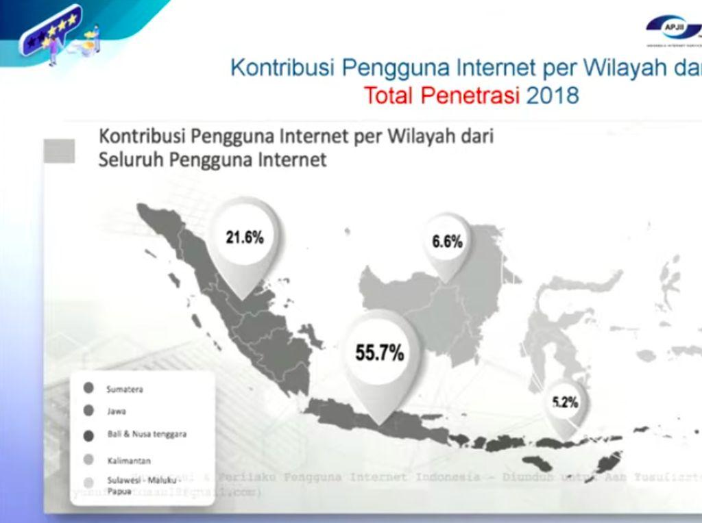 Lebih dari 196 Juta Rakyat Indonesia Jadi Pengguna Internet
